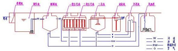 电路 电路图 电子 原理图 589_172